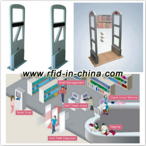 rfid door reader for library management & RFID door reader rfid library reader rfid door rfid gate
