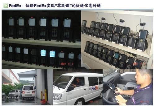 Price of RFID Reader