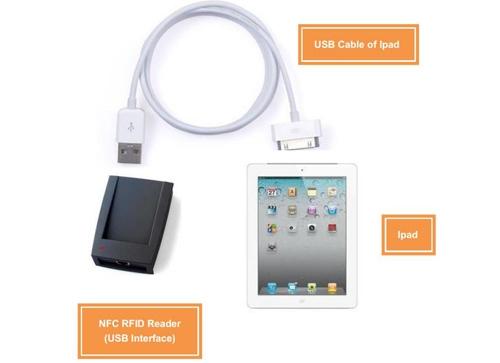 NFC RFID Development Kit