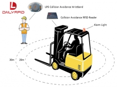 DAILY RFID has unveiled a kind of newest Forklift Collision Avoidance System