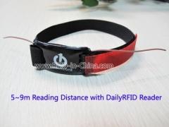 The RFID Marathon Armband with Long reaing distance